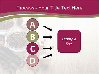 Spice PowerPoint Templates - Slide 94