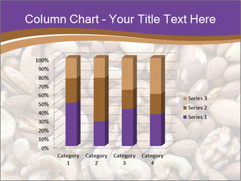 Nuts PowerPoint Template - Slide 50