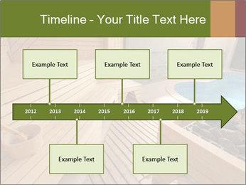 Sauna PowerPoint Template - Slide 28