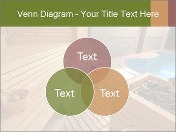 Sauna PowerPoint Template - Slide 33