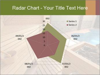 Sauna PowerPoint Template - Slide 51
