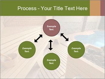 Sauna PowerPoint Template - Slide 91