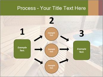 Sauna PowerPoint Template - Slide 92