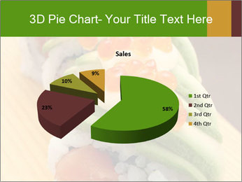 Sushi PowerPoint Template - Slide 35
