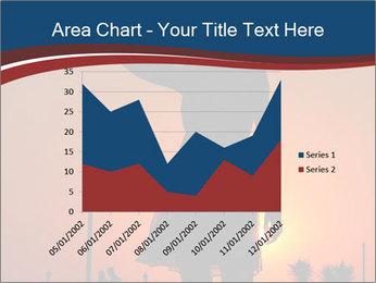 Sunset PowerPoint Templates - Slide 53