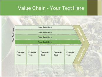 Green Tea PowerPoint Template - Slide 27