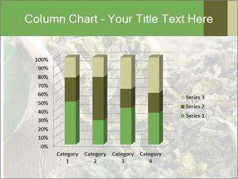 Green Tea PowerPoint Template - Slide 50