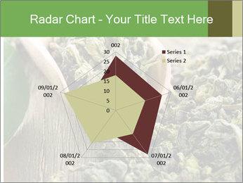 Green Tea PowerPoint Template - Slide 51