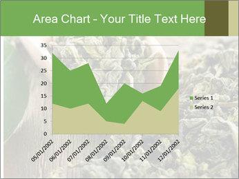 Green Tea PowerPoint Template - Slide 53