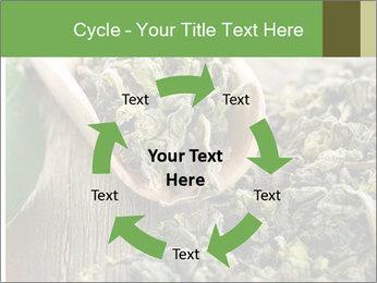Green Tea PowerPoint Template - Slide 62