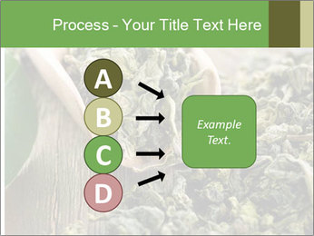 Green Tea PowerPoint Template - Slide 94