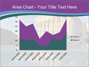 Washington PowerPoint Templates - Slide 53