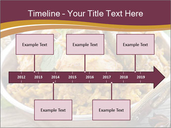 Biryani PowerPoint Template - Slide 28