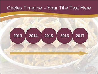 Biryani PowerPoint Template - Slide 29
