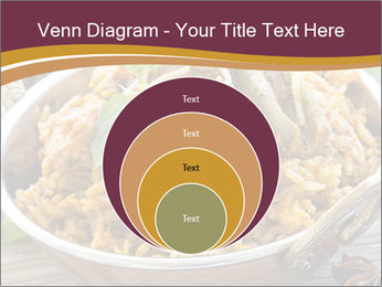 Biryani PowerPoint Template - Slide 34