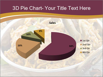 Biryani PowerPoint Template - Slide 35