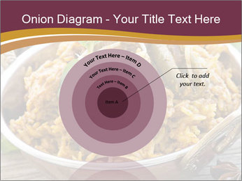 Biryani PowerPoint Template - Slide 61