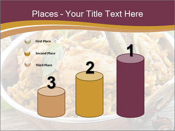 Biryani PowerPoint Template - Slide 65