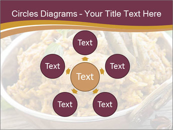 Biryani PowerPoint Template - Slide 78