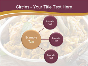 Biryani PowerPoint Template - Slide 79