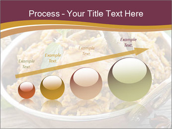 Biryani PowerPoint Template - Slide 87