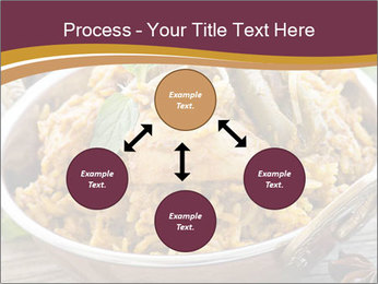 Biryani PowerPoint Template - Slide 91