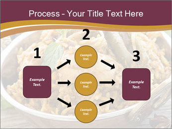 Biryani PowerPoint Template - Slide 92