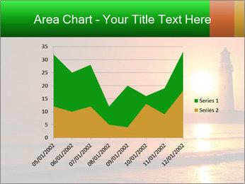 Sunrise PowerPoint Template - Slide 53