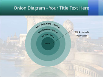 The Chain Bridge PowerPoint Template - Slide 61