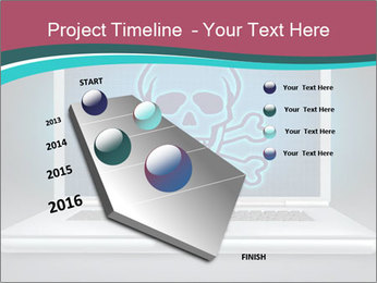 PC Virus PowerPoint Template - Slide 26