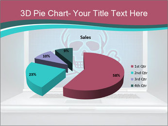 PC Virus PowerPoint Template - Slide 35
