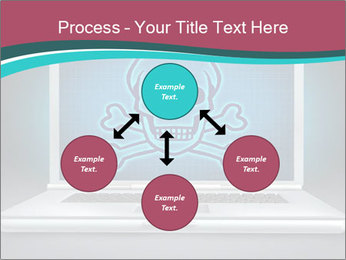 PC Virus PowerPoint Template - Slide 91