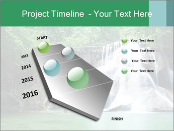 Exotic Waterfall PowerPoint Template - Slide 26