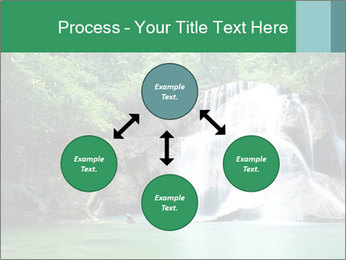 Exotic Waterfall PowerPoint Template - Slide 91