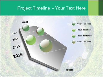 Ecosystem PowerPoint Template - Slide 26