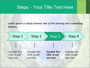 Ecosystem PowerPoint Template - Slide 4