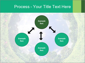 Ecosystem PowerPoint Template - Slide 91