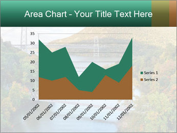 Hudson River PowerPoint Template - Slide 53