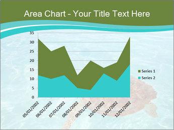 Green sea PowerPoint Templates - Slide 53