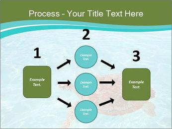Green sea PowerPoint Templates - Slide 92