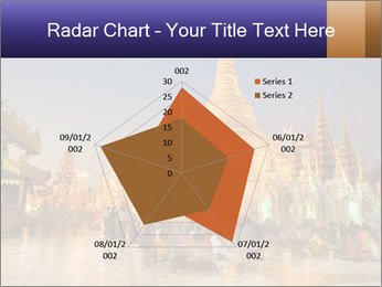 Twilight over Swedagon PowerPoint Template - Slide 51