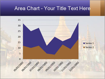 Twilight over Swedagon PowerPoint Template - Slide 53