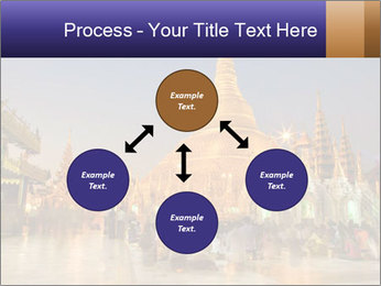 Twilight over Swedagon PowerPoint Template - Slide 91
