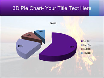 Campfire at sunset PowerPoint Template - Slide 35