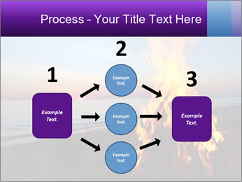 Campfire at sunset PowerPoint Templates - Slide 92