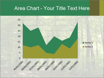Dense forest PowerPoint Template - Slide 53
