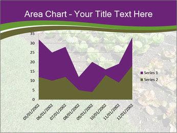 Garden PowerPoint Template - Slide 53