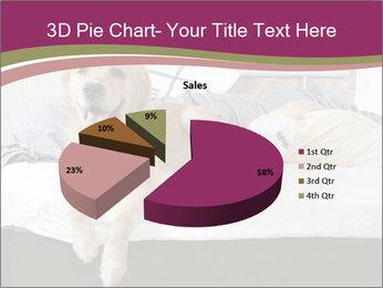 Golden retriever PowerPoint Template - Slide 35