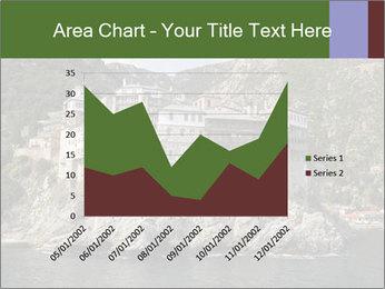 Mount Athos PowerPoint Templates - Slide 53
