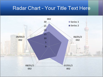 Shanghai Skyline PowerPoint Templates - Slide 51